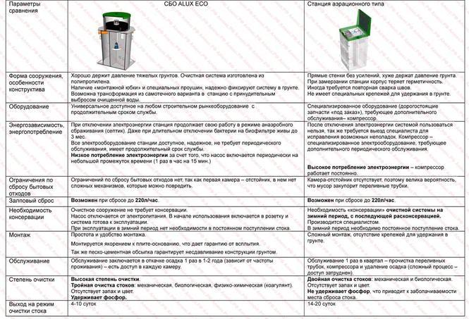 ФИЛЬТРЫ ВОЛОКНИСТЫЕ ГАЛЬВАНИЧЕСКИЕ МОДЕРНИЗИРОВАННЫЕ ФВГ-Т ...